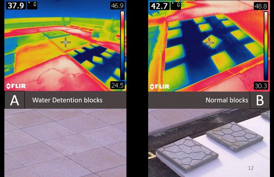 Roof blocks comparison
