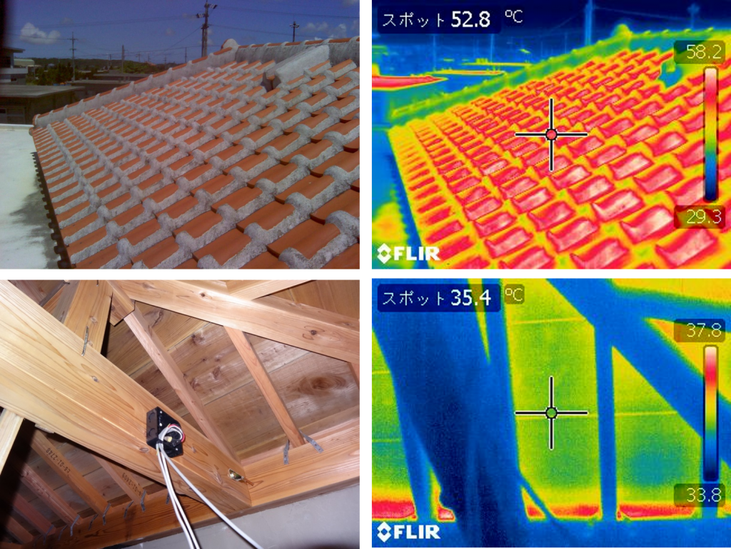 Tiled-roof surface and ceiling temperature